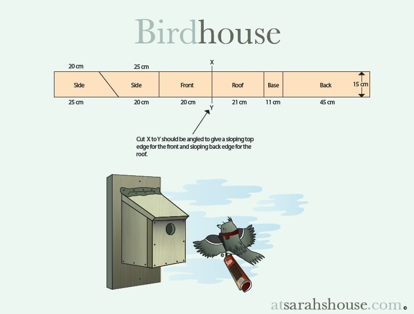 Make Your Own Birdhouse With At Sarah S House Style Of